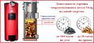 Твердотопливный котел длительного горения Swag 50 кВт